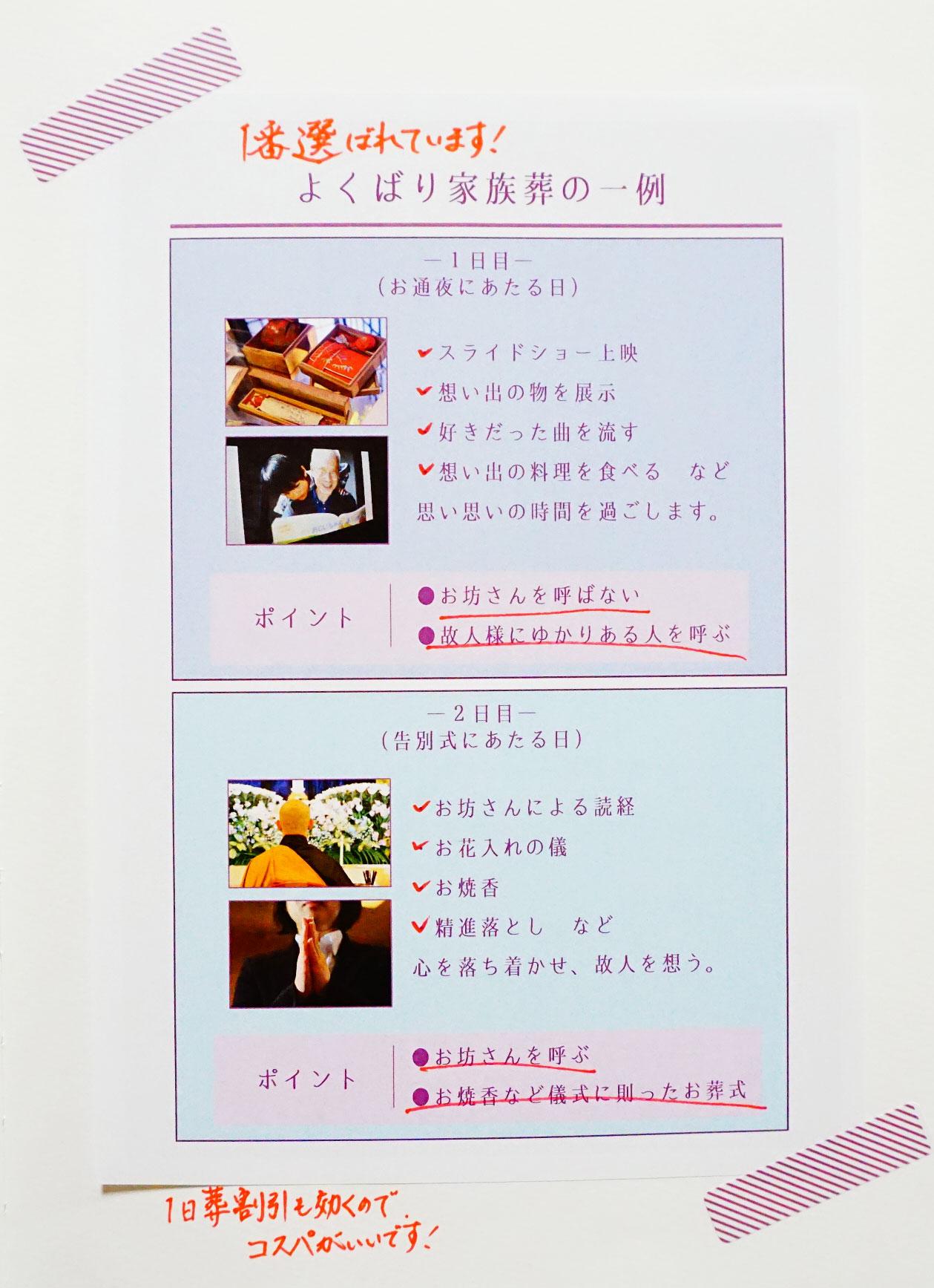 東京葬儀 よくばり家族葬